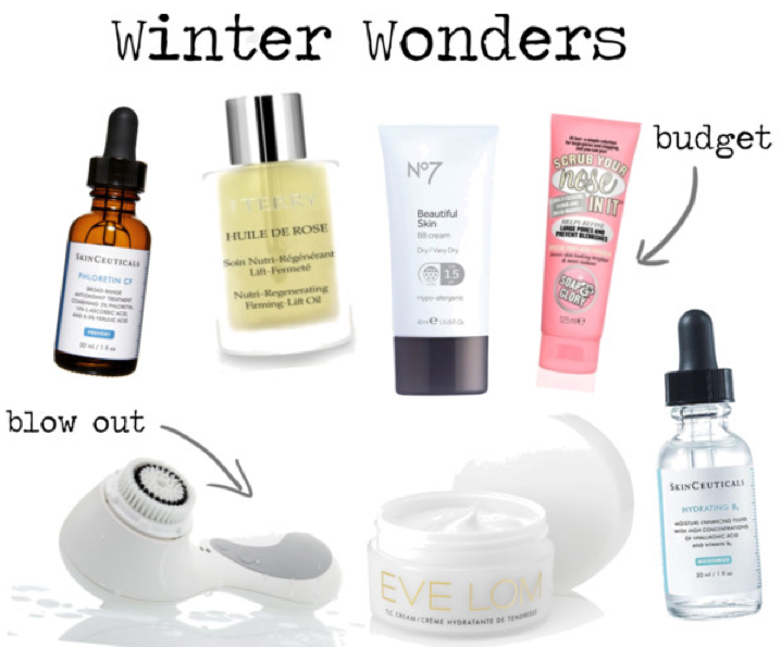 winter wonder skin care by celebrity make up artist Helen Kalli