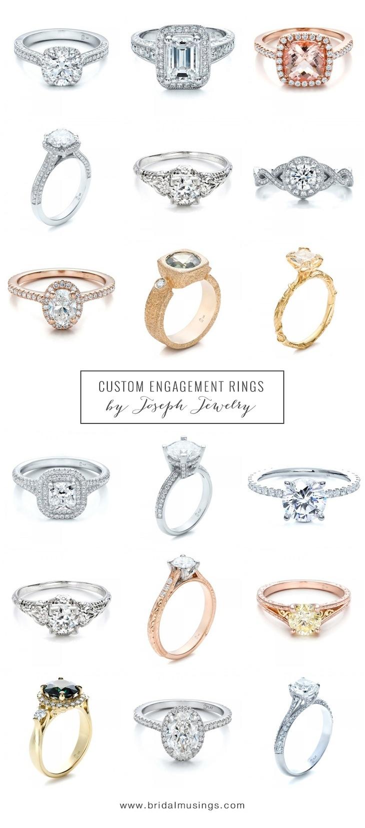 Custom Jewelry Business Plan Sample - Company Summary | Bplans